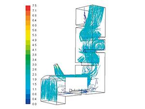 燃焼設備内の熱流体解析