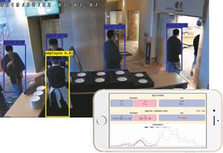 浴場や食事会場に向かう人数・戻る人数をカウントするシステム